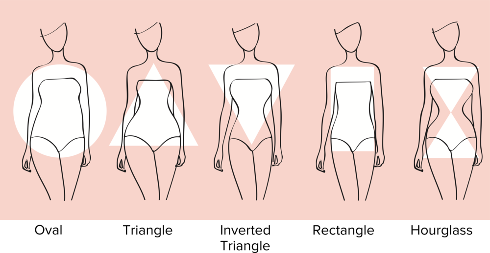 Body Shapes Summary.png