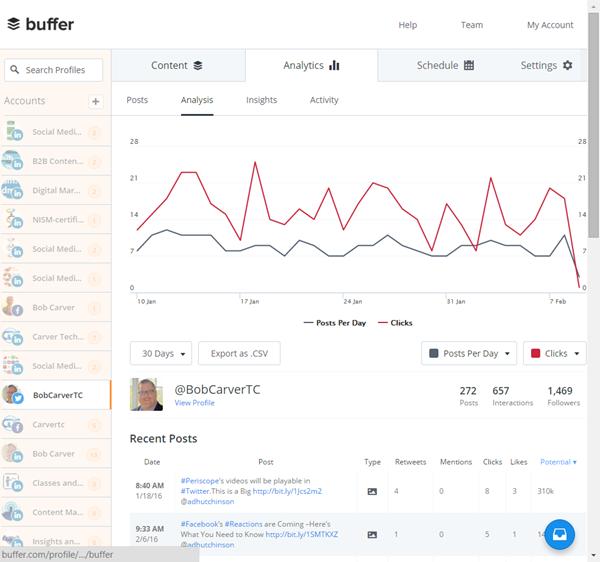 Buffer posts analysis