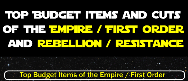 Top-budget-items-of-the-Empire20Anchor.png