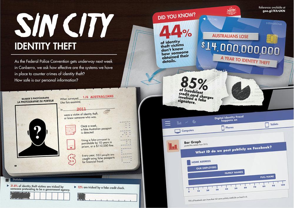 """""""Identity Theft"""" Infographic"""