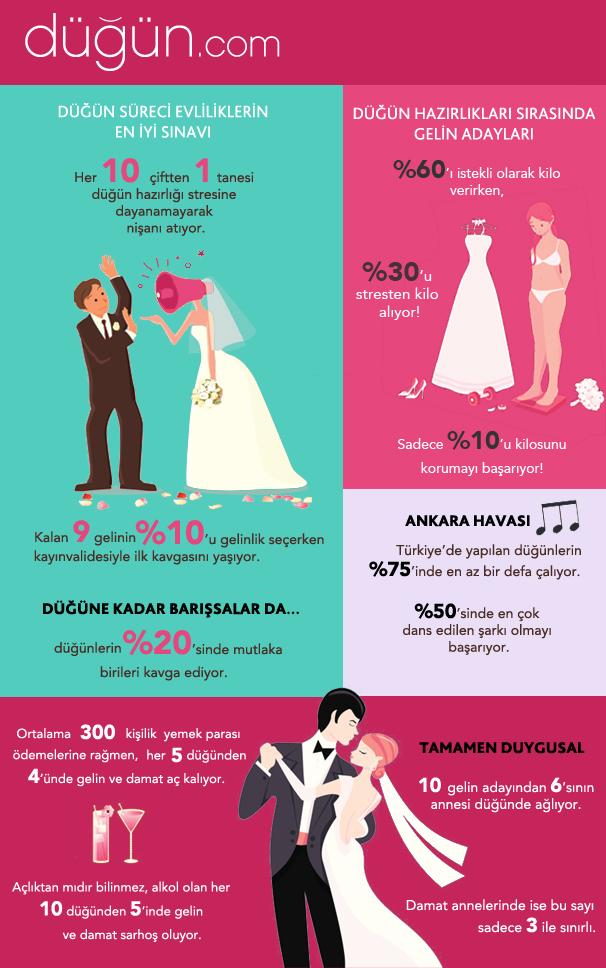 Duguncom Infographic.jpeg