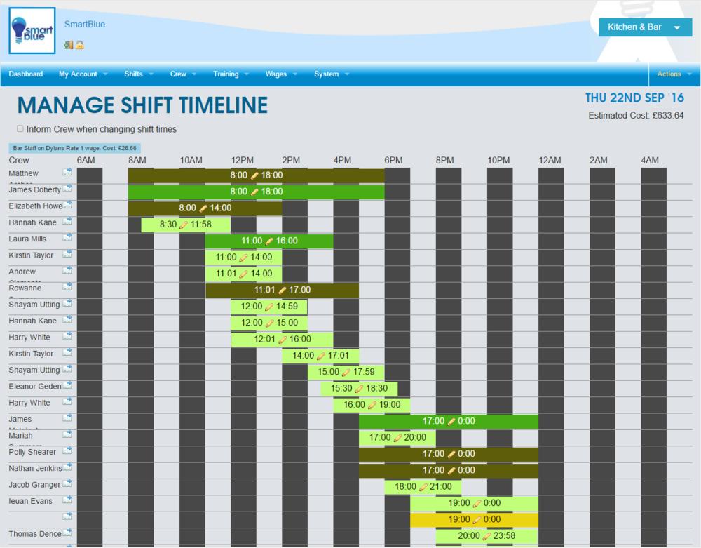 Shift Timeline