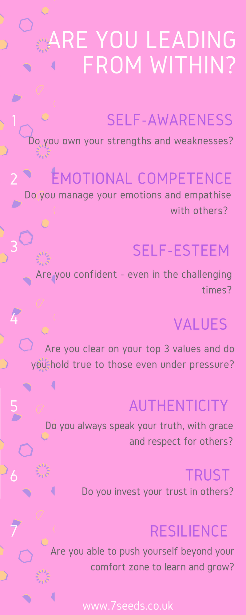 7Seeds Leading From Within Infographic