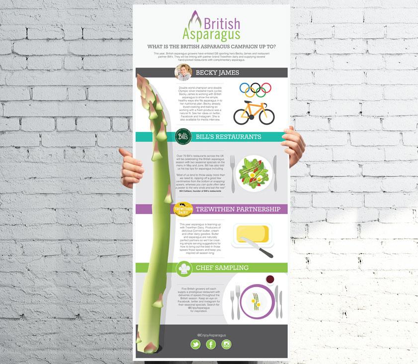 Infographics-Asparagus.jpg