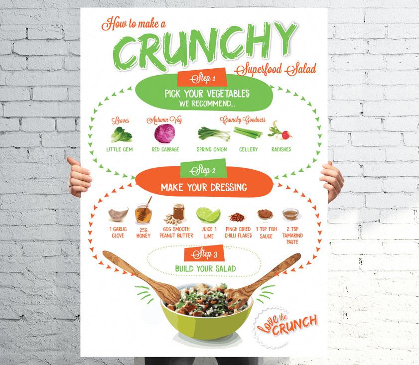Infographics-crunchy.jpg