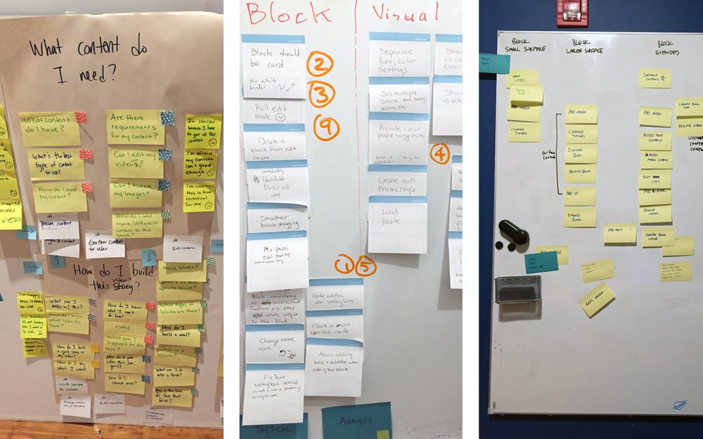 As you can imagine, this phase required copious amounts of post-it notes.