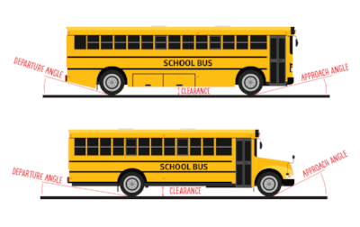 Choosing The Best Bus Body Style For Your Build Buslandia