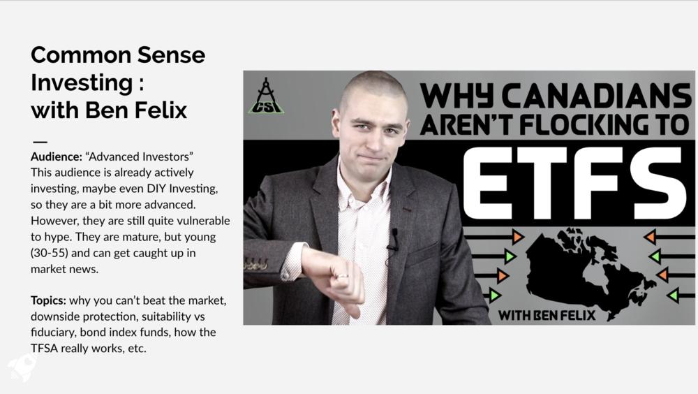 Common Sense Investing with Ben Felix