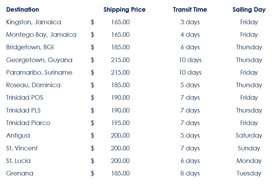 Barrel Price website.PNG