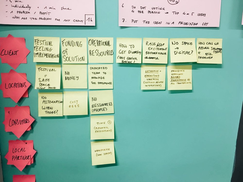 Stakeholder map: We consolidated the needs of all parties involved