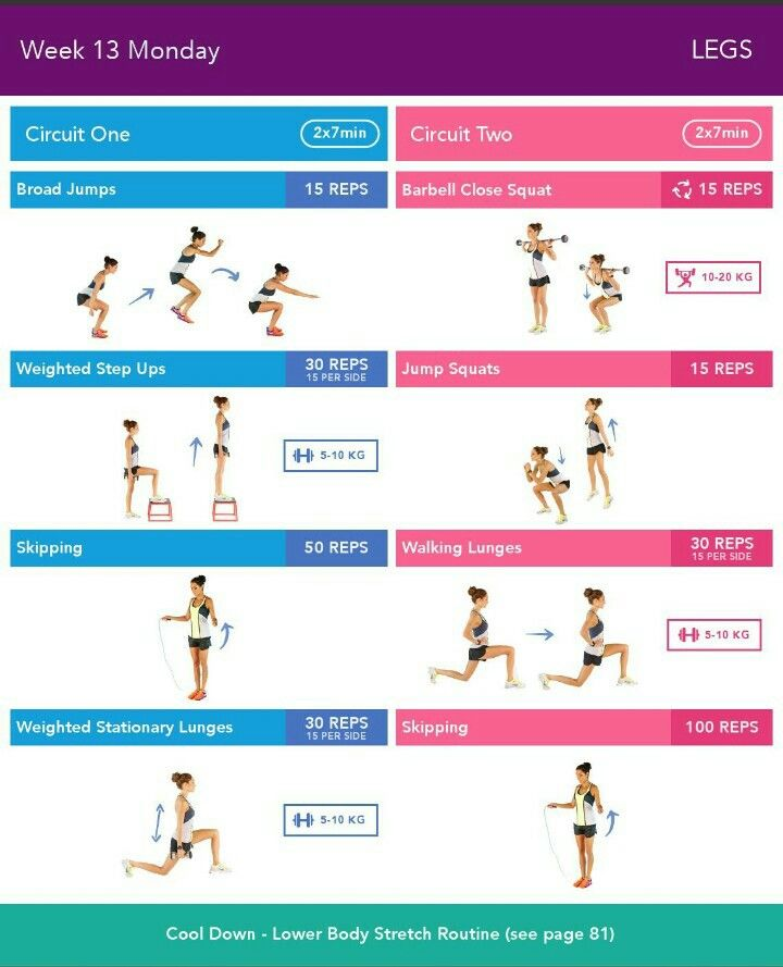An example from the BBG 2.0 eBook of typical leg exercises