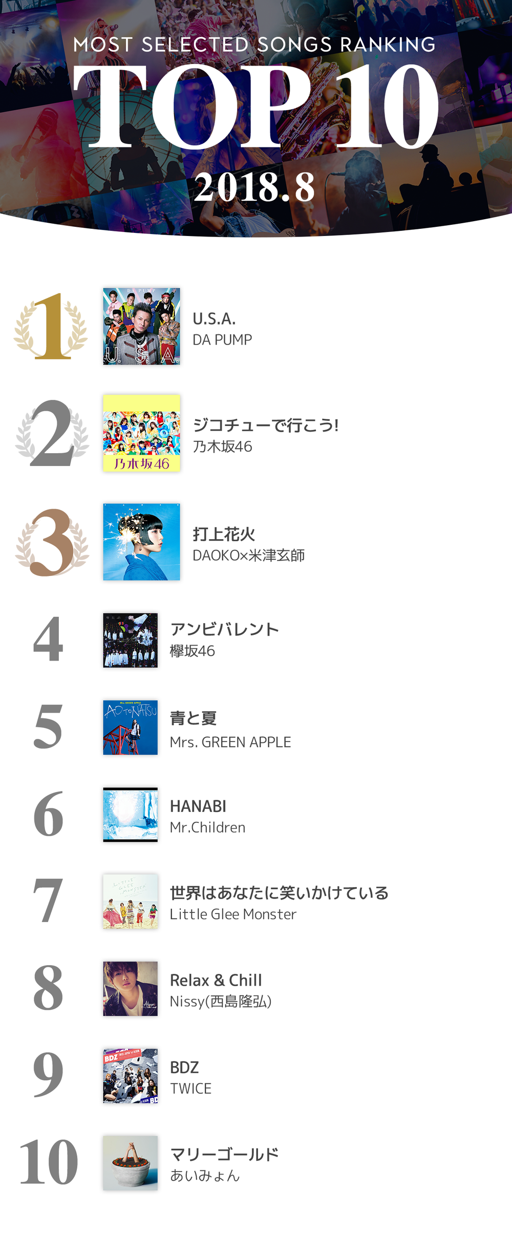 0905_AWA_Ranking_news_01.png
