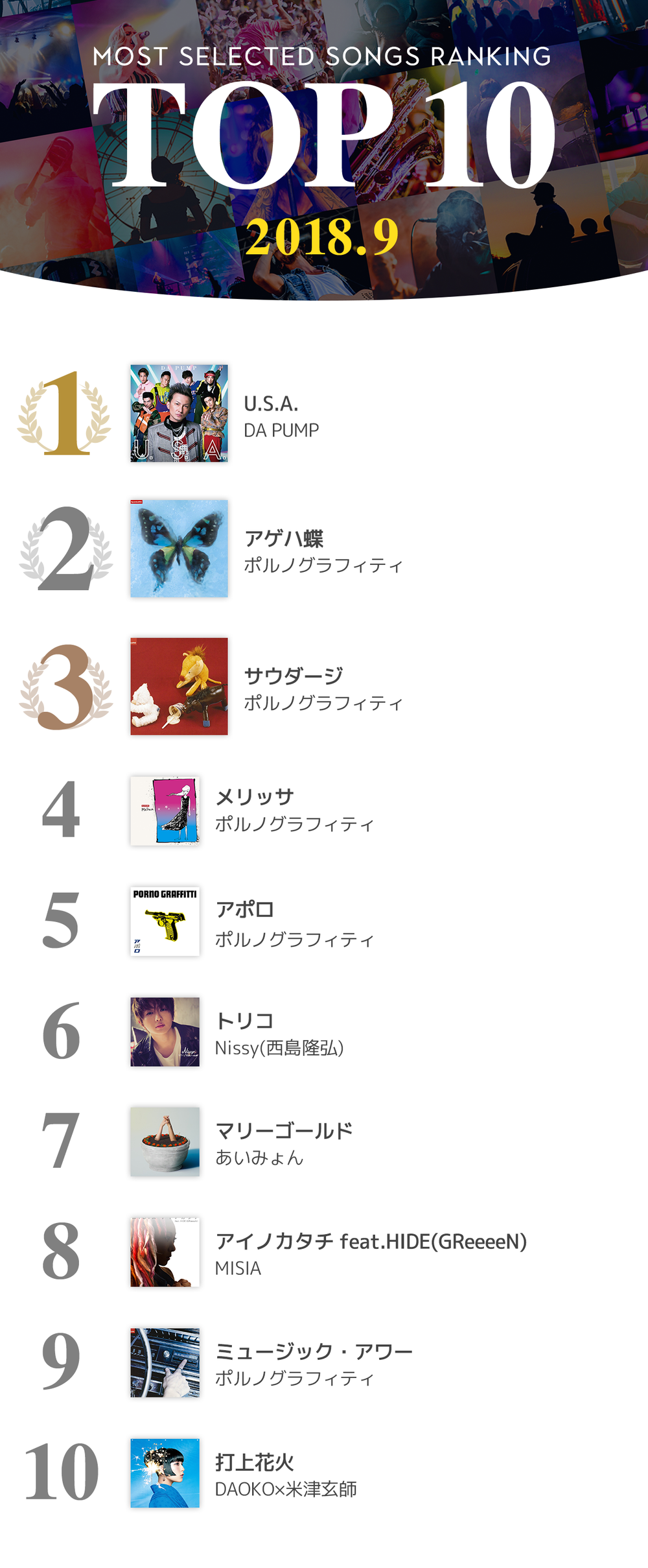 1005_TOP10_Ranking_News.png