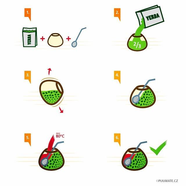 how-to-prepare-yerba-mate