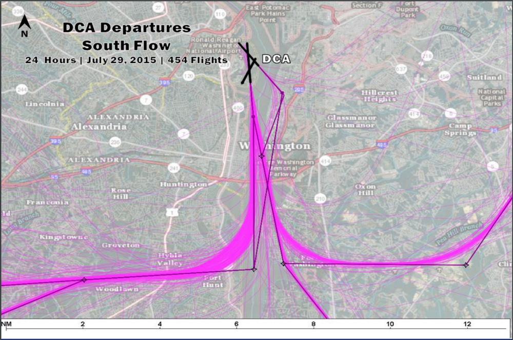 Figure 1: Current DCA South Flow Departures on a typical day.