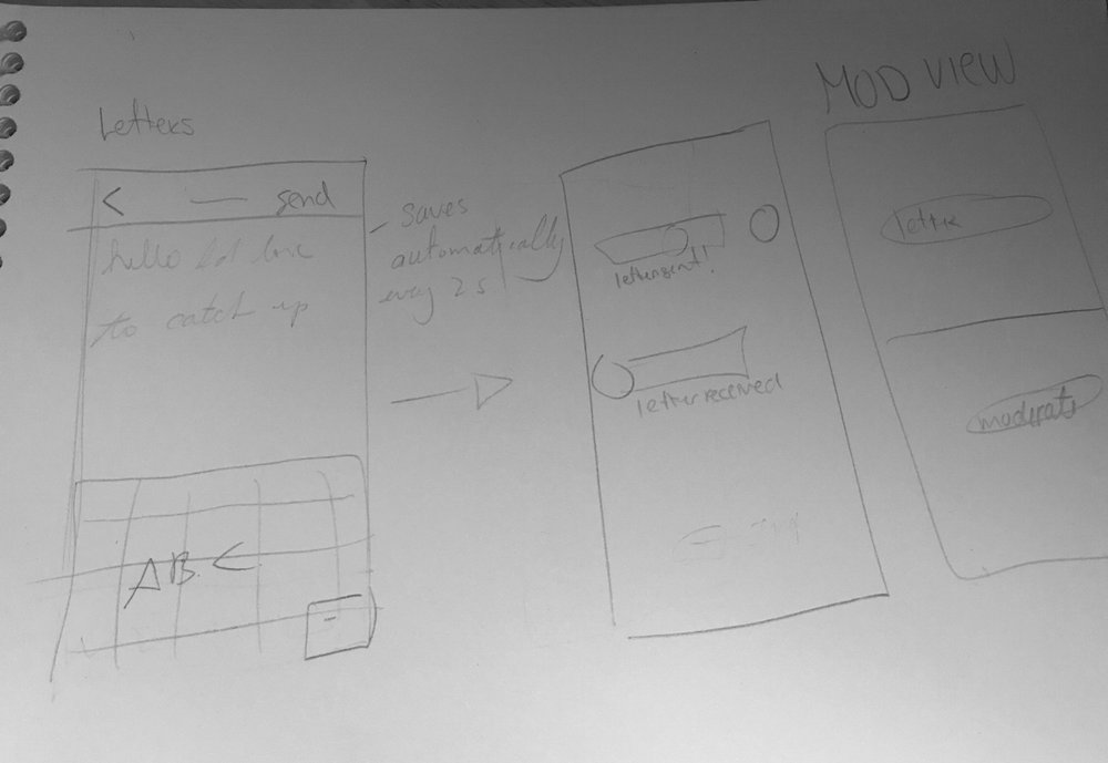 Wireframe - Since we had an incredibly quick turnaround, the wireframes were simple sketches that quickly converted into high fidelity designs. I took into consideration how to easily create written content taking inspiration from Medium's simple design for letter writing, Snapchat's user interface for rematching, and Hinge and Tinder's profile displays.