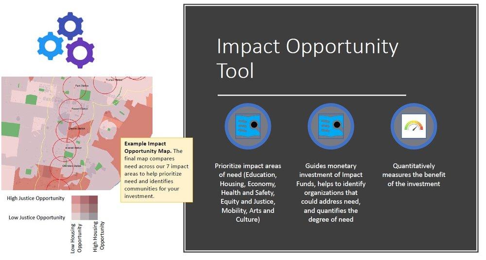 ImpactOppTool.jpg