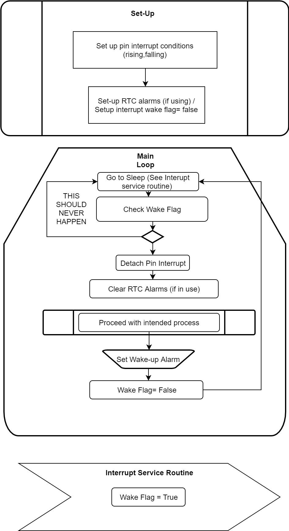 Sleep-RTC Logic Diagram (1).jpg