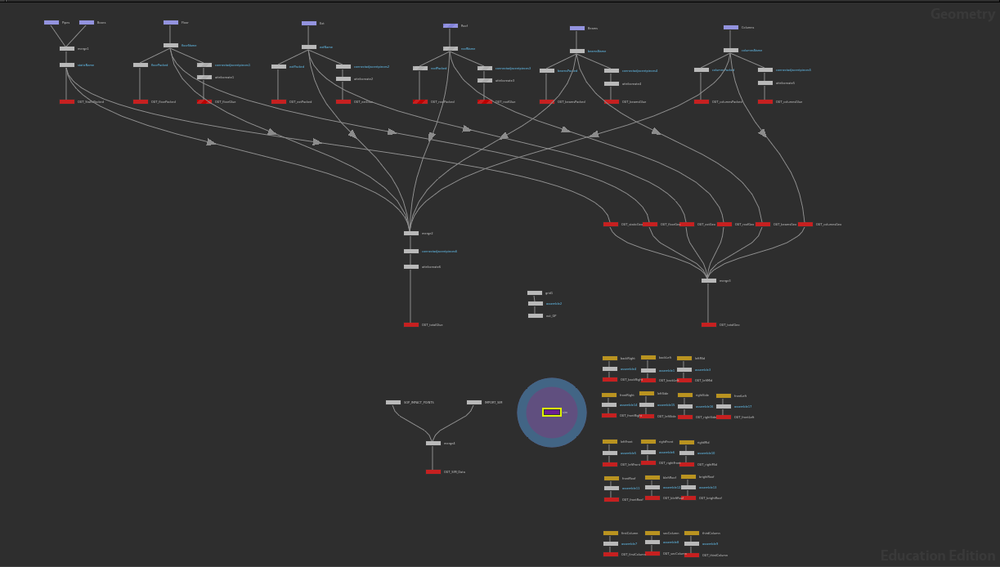 Full constraint node tree