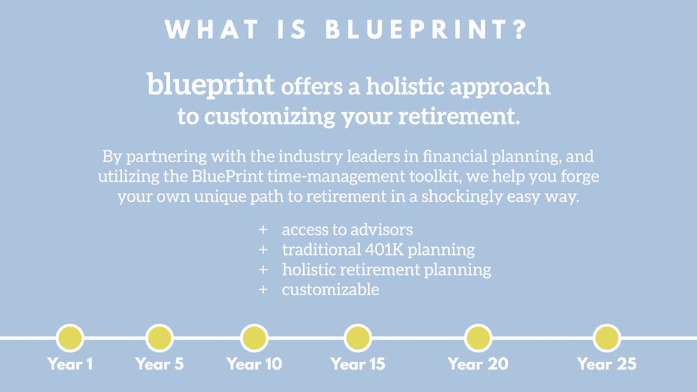Blueprint retirement katie rose blueprintkey6g malvernweather Image collections