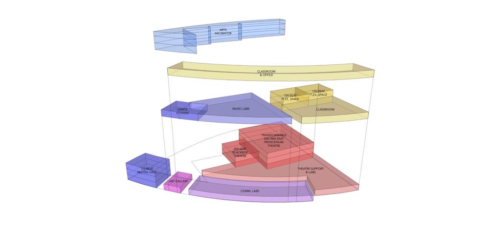 C_program-diagram_small.png