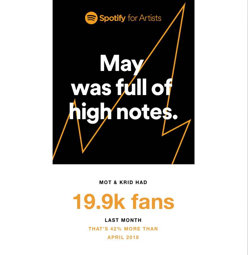 SpotifyJune19K.PNG