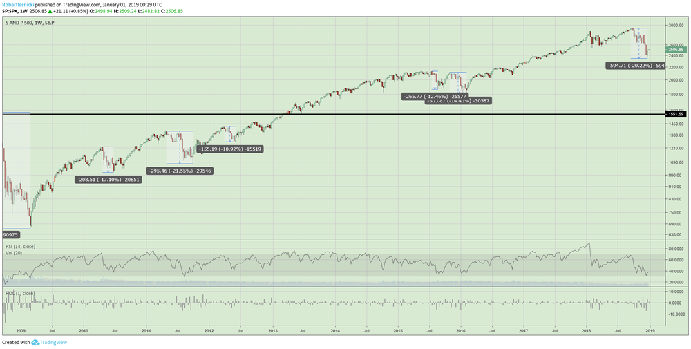 SPX CORRECTION.png