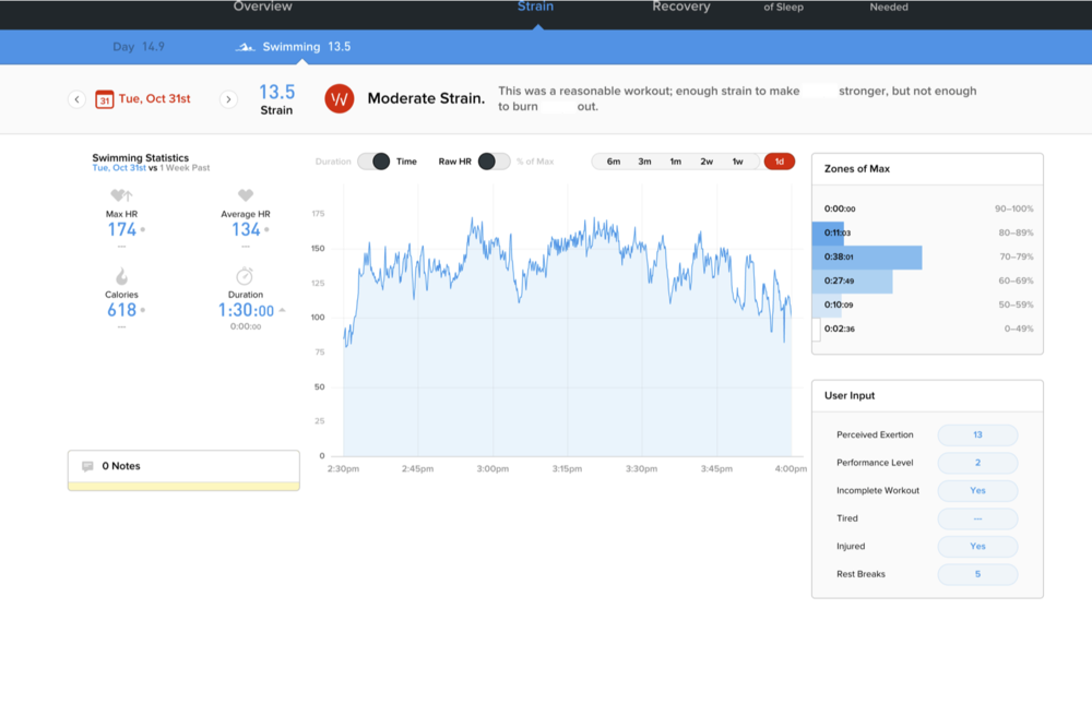 SwimBox Elite Performance Optimization