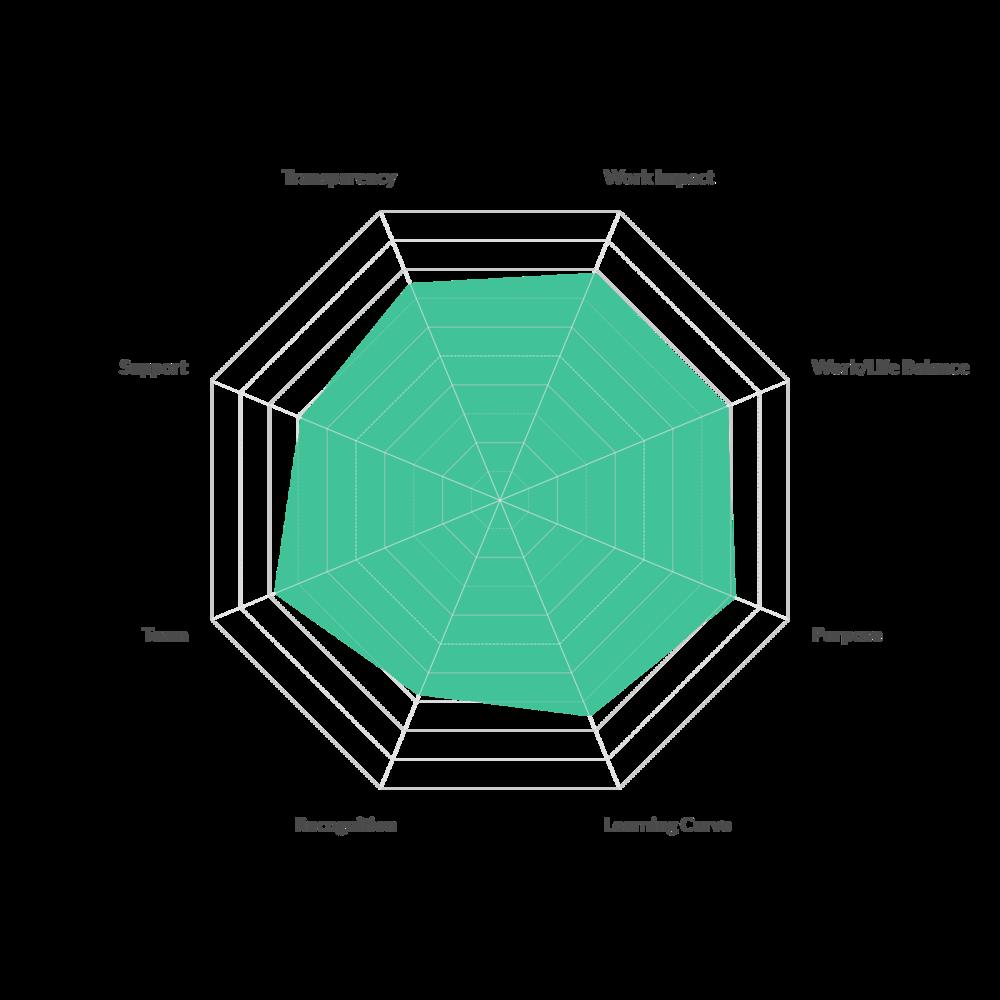 Sample Index.png