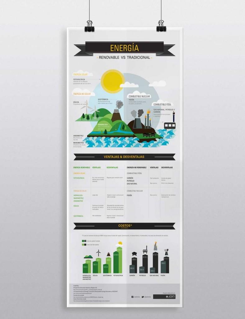 energías_mockup_infographic_design.jpg