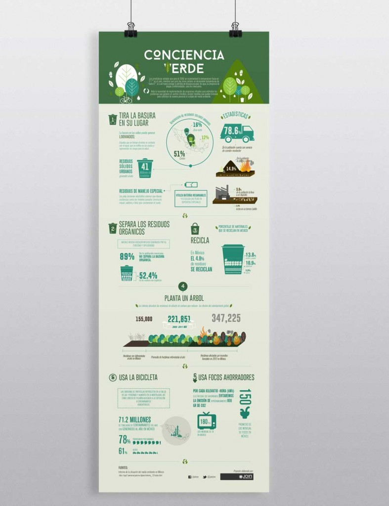 sustainability infographic design.jpg