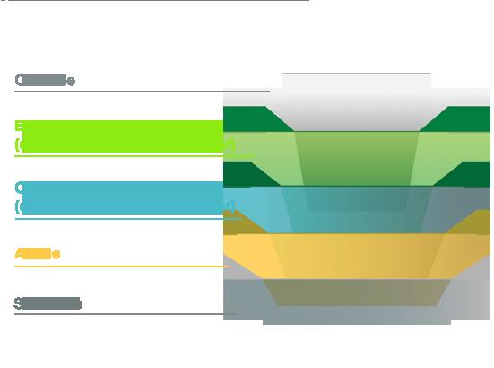 alkilu-triplit-oled-layers.png