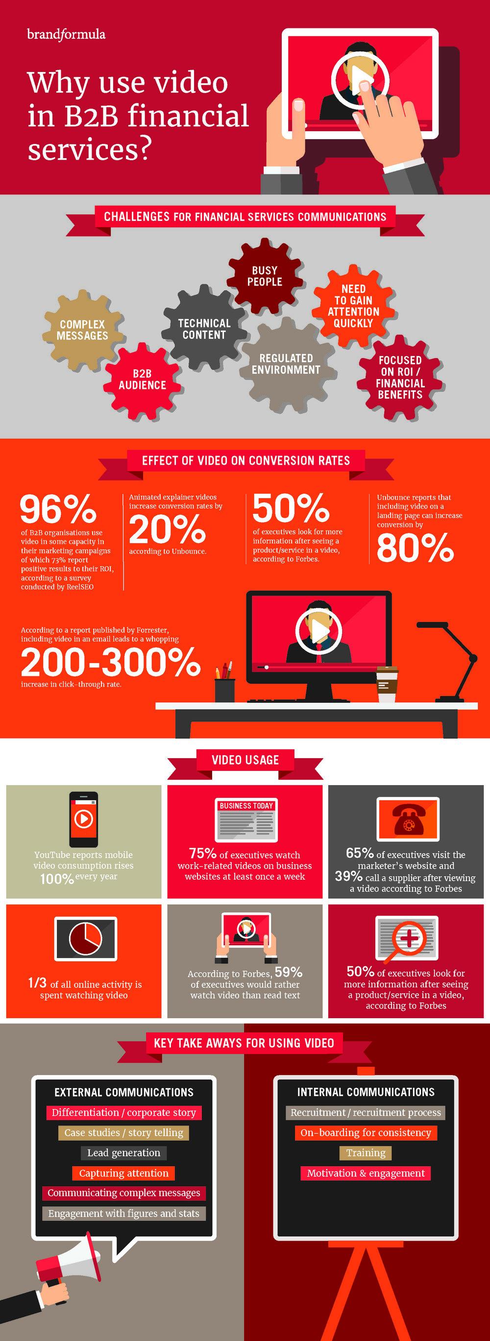 video infographic V2.jpg