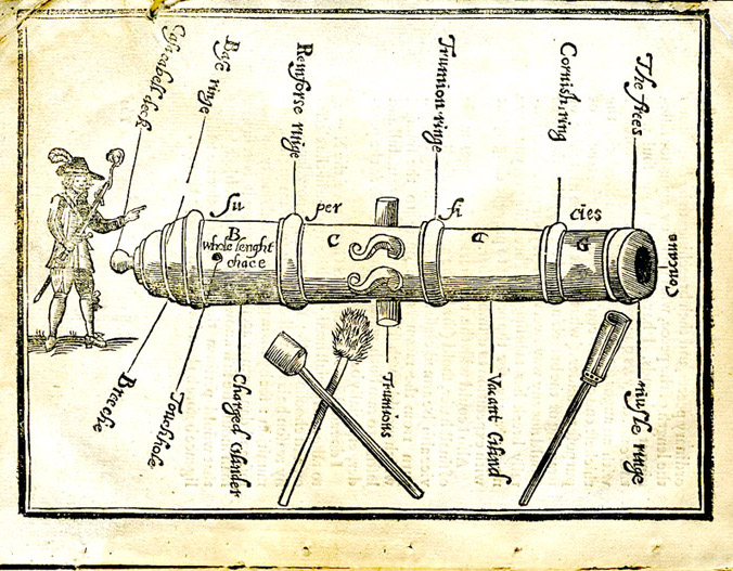 The parts of a cannon described in John Roberts' The Compleat Cannoniere, London, 1652. By Unknown. Public Domain.