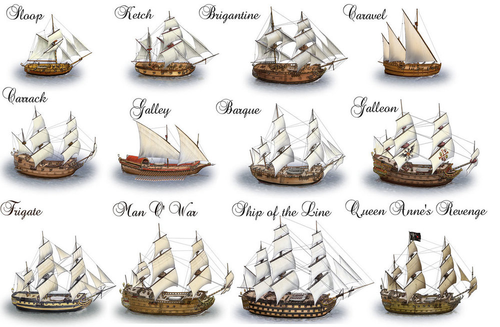 ships a pirate s glossary of terms