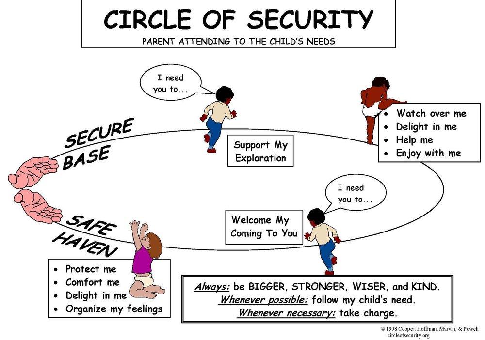 Circle of Security .jpg