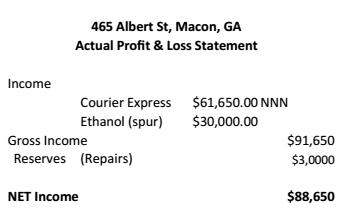465 Albert St Macon GA P&L