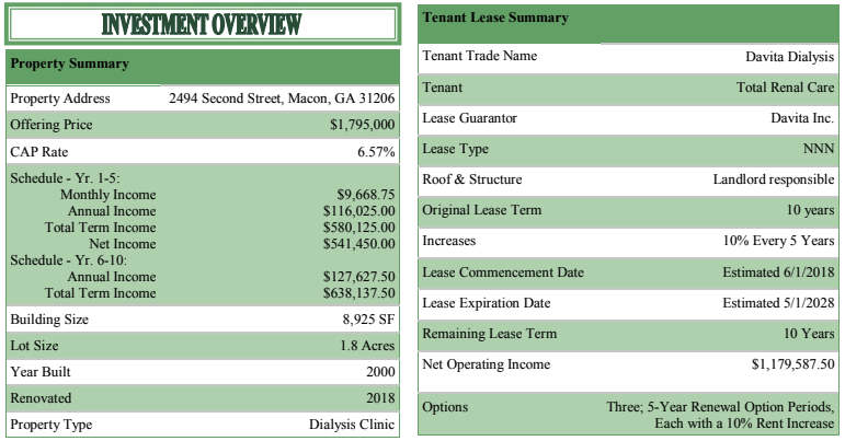 2494_investment_overview_.png