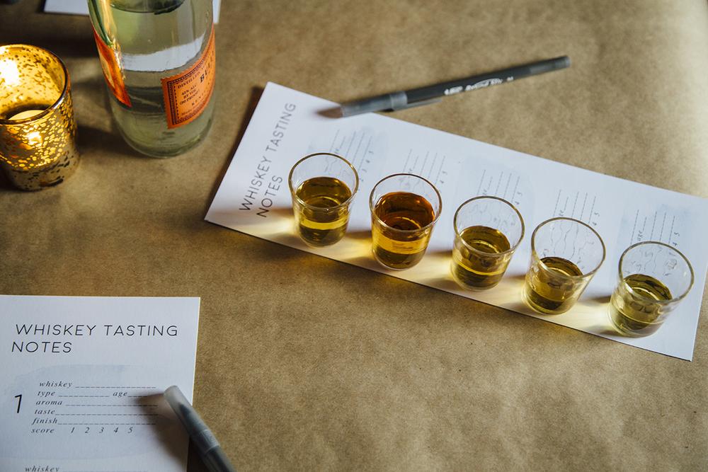 whiskynotes