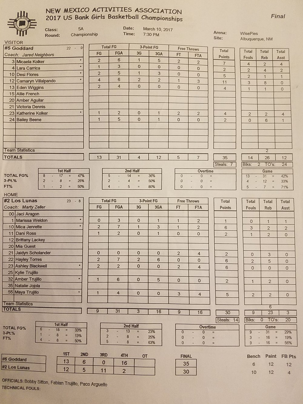 Box Score.jpg