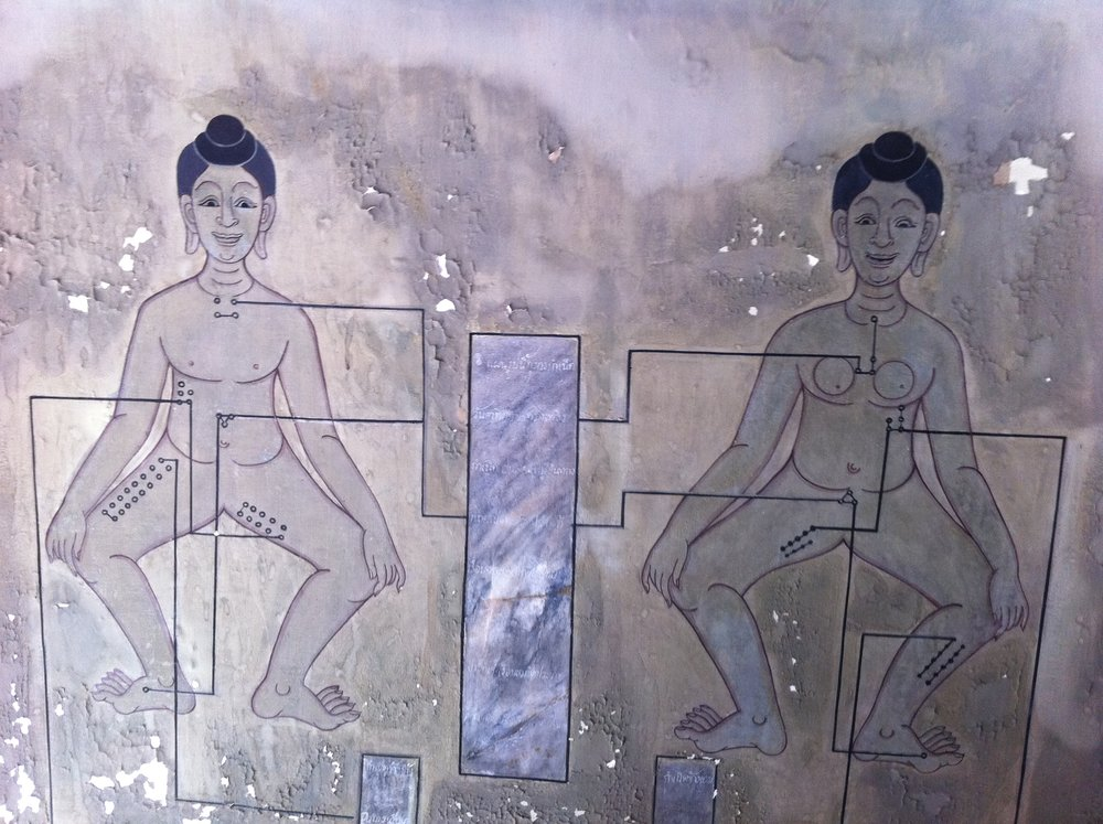Ancient pictograms of energy lines and pressure points. Photo taken by Elise at the Wat Pho in Bangkok, 2013.