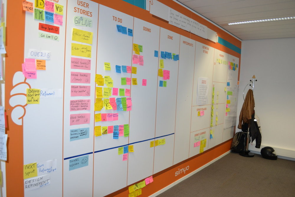 scrum board Simyo