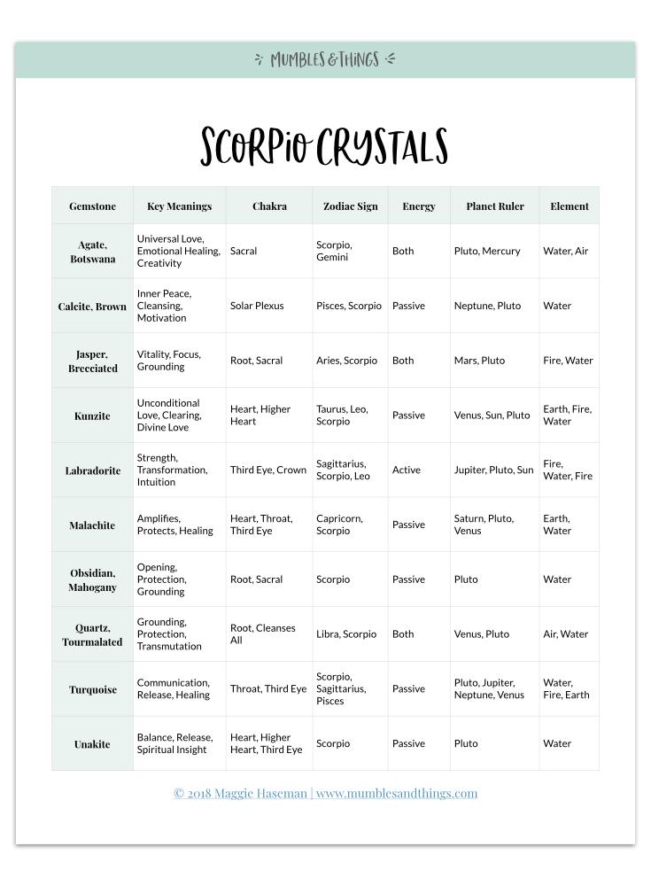 scorpio-zodiac-crystals.006.jpeg
