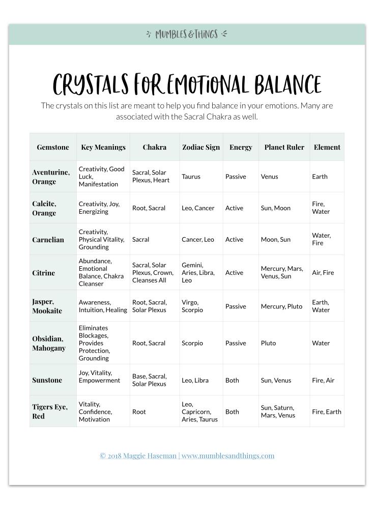 Crystals-for-emotional-balance.006.jpeg