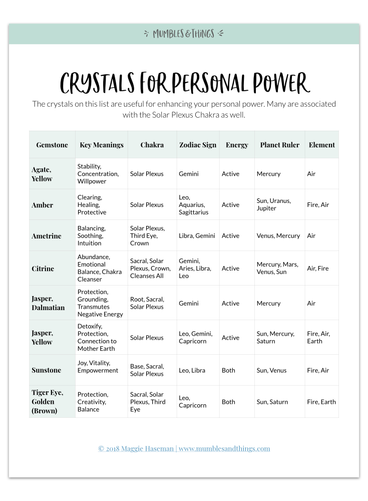Crystals-for-personal-power.005.jpeg
