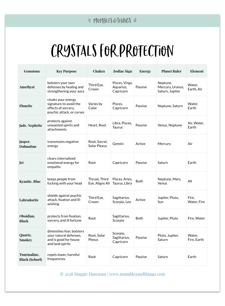 Crystals-for-protection.009.jpeg