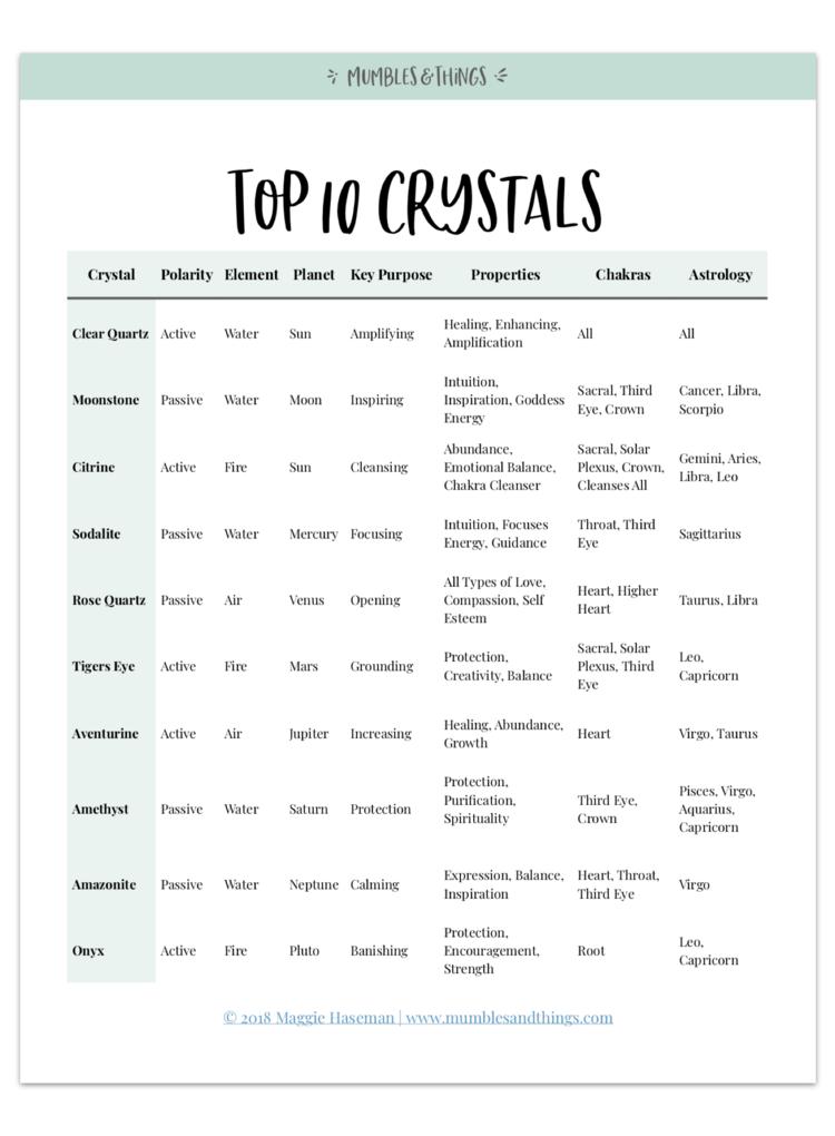 top-10-crystals.png