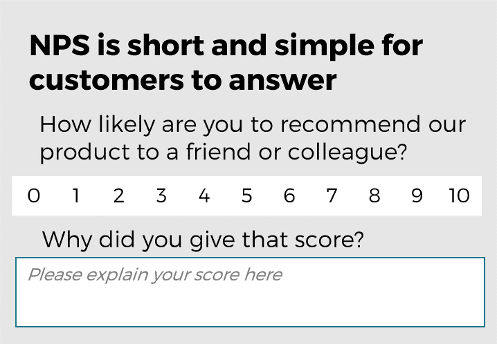 It's very likely, that you have already answered NPS surveys multiple times yourself.