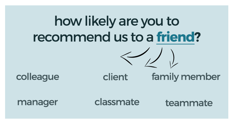 Net Promoter Score Wording Friend Colleague Family Member