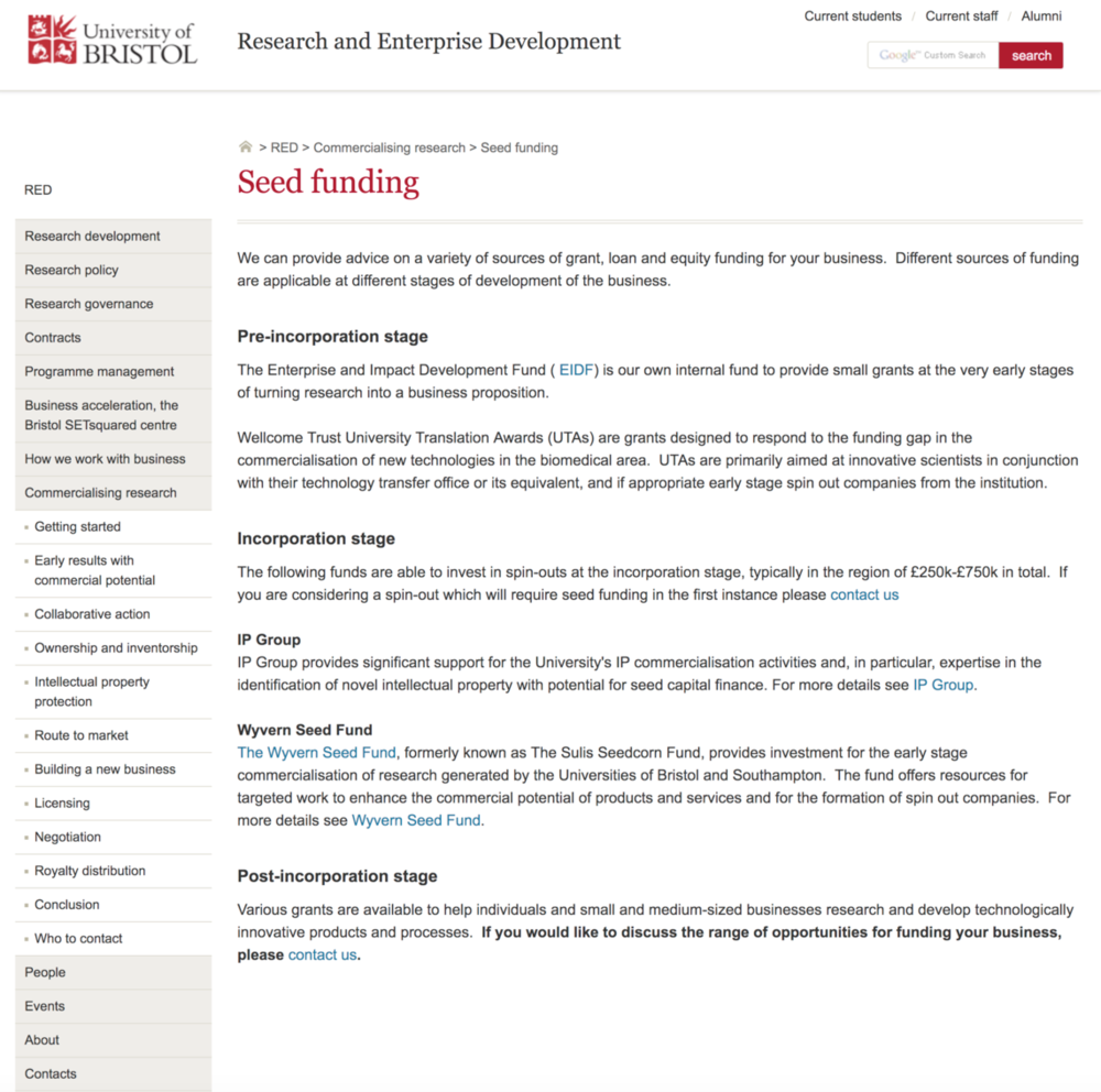 Research and Enterprise Development & Funding